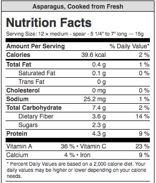 asparagus-nutrition-facts
